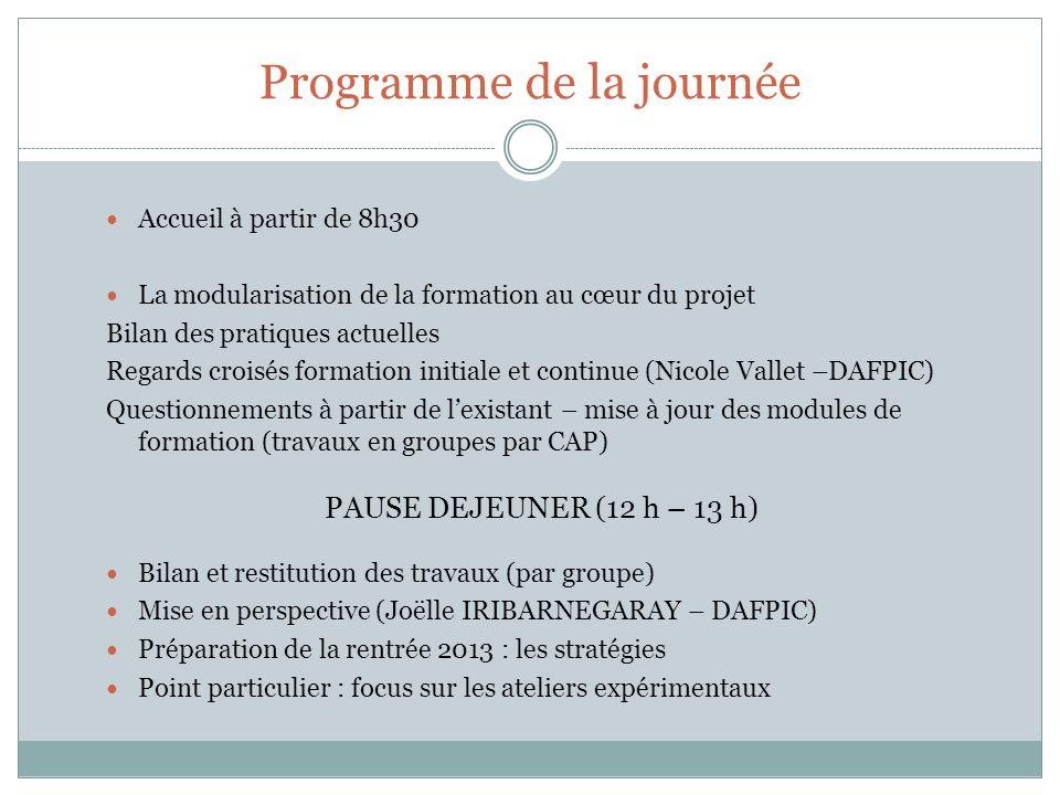 Programme de la journée Accueil à partir de 8h30 La modularisation de la formation au cœur du projet Bilan des pratiques actuelles Regards croisés for