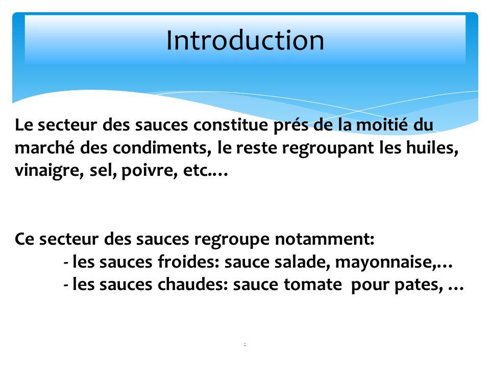 Introduction 2 Le secteur des sauces constitue prés de la moitié du marché des condiments, le reste regroupant les huiles, vinaigre, sel, poivre, etc.