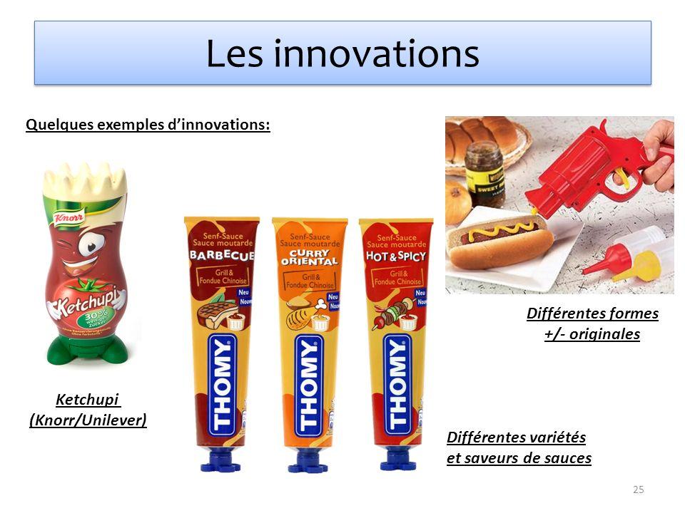Les innovations Quelques exemples dinnovations: Ketchupi (Knorr/Unilever) Différentes formes +/- originales Différentes variétés et saveurs de sauces