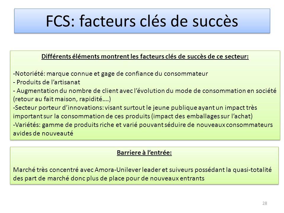 FCS: facteurs clés de succès Différents éléments montrent les facteurs clés de succès de ce secteur: -Notoriété: marque connue et gage de confiance du