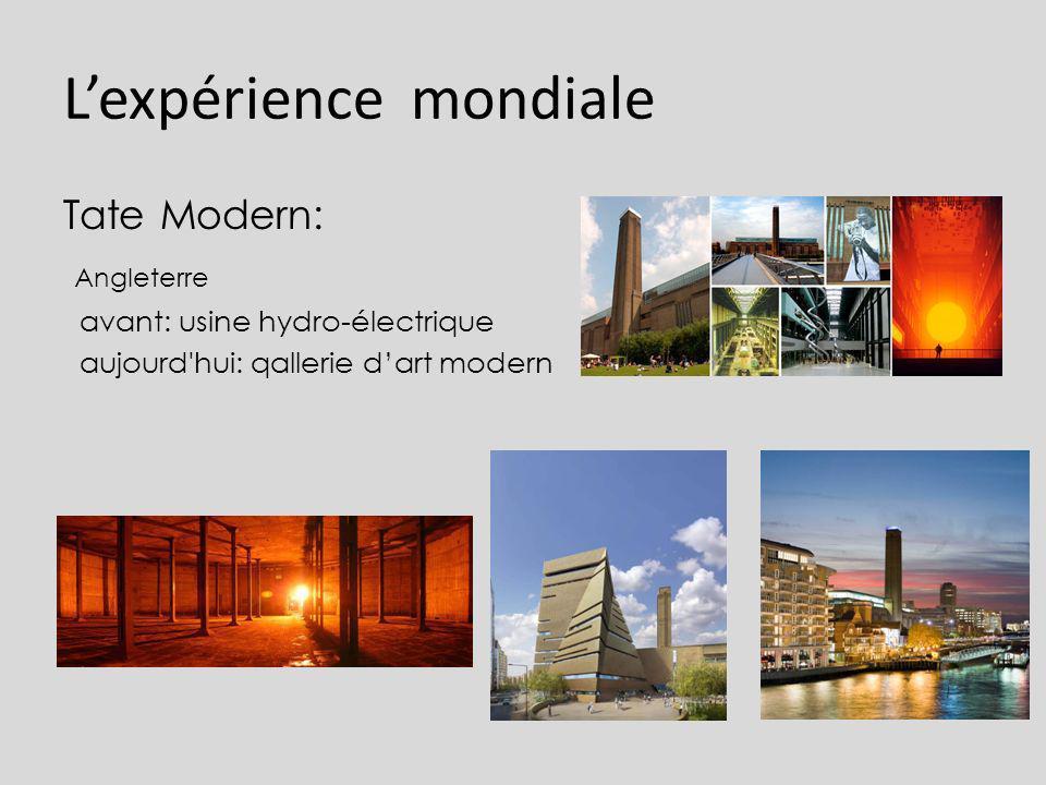 Lexpérience mondiale Tate Modern: Angleterre avant: usine hydro-électrique aujourd'hui: qallerie dart modern
