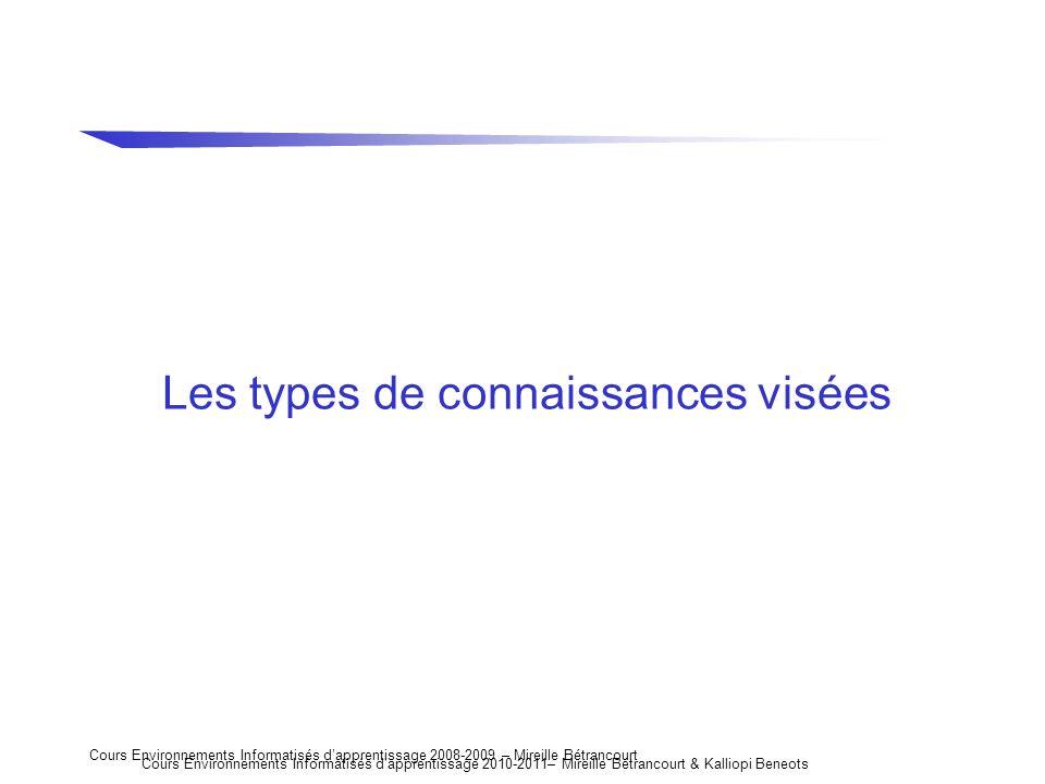 Cours Environnements Informatisés dapprentissage 2008-2009 – Mireille Bétrancourt Les types de connaissances visées Cours Environnements Informatisés