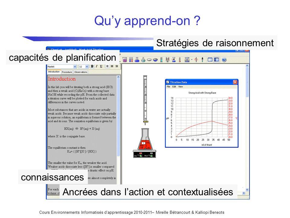 Quy apprend-on ? Ancrées dans laction et contextualisées connaissances Stratégies de raisonnement capacités de planification Cours Environnements Info