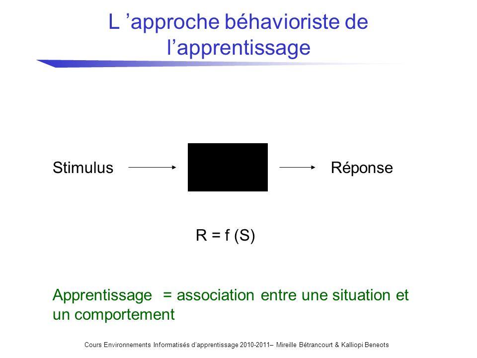 L approche béhavioriste de lapprentissage StimulusRéponse R = f (S) Apprentissage = association entre une situation et un comportement Cours Environne