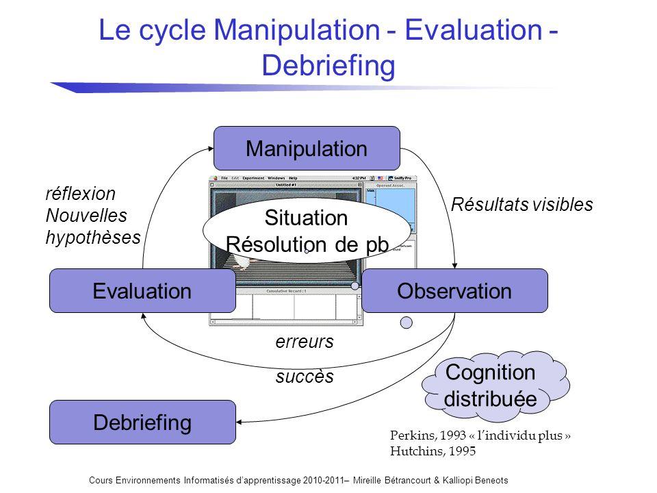Le cycle Manipulation - Evaluation - Debriefing Debriefing Manipulation EvaluationObservation Situation Résolution de pb erreurs Résultats visibles su