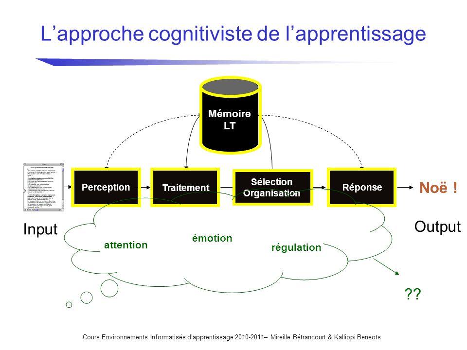 Lapproche cognitiviste de lapprentissage Input Perception Sélection Organisation Traitement Réponse Mémoire LT Noë ! Output attention régulation émoti