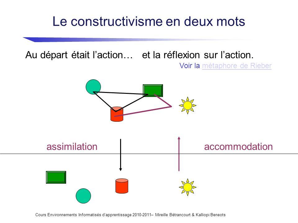 Le constructivisme en deux mots Au départ était laction…et la réflexion sur laction. assimilation accommodation Voir la métaphore de Riebermétaphore d