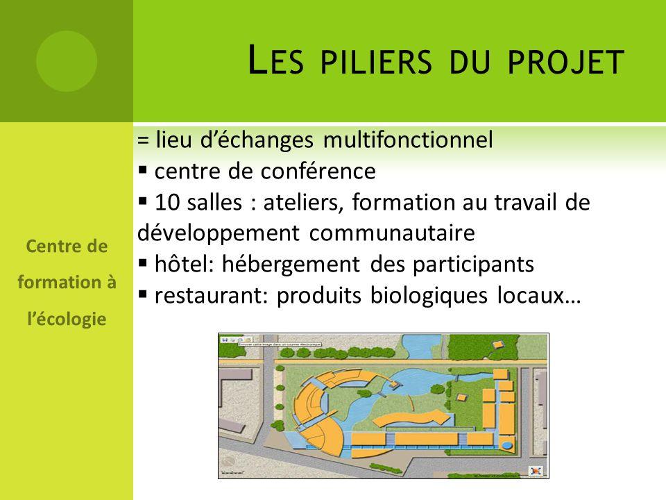= lieu déchanges multifonctionnel centre de conférence 10 salles : ateliers, formation au travail de développement communautaire hôtel: hébergement de