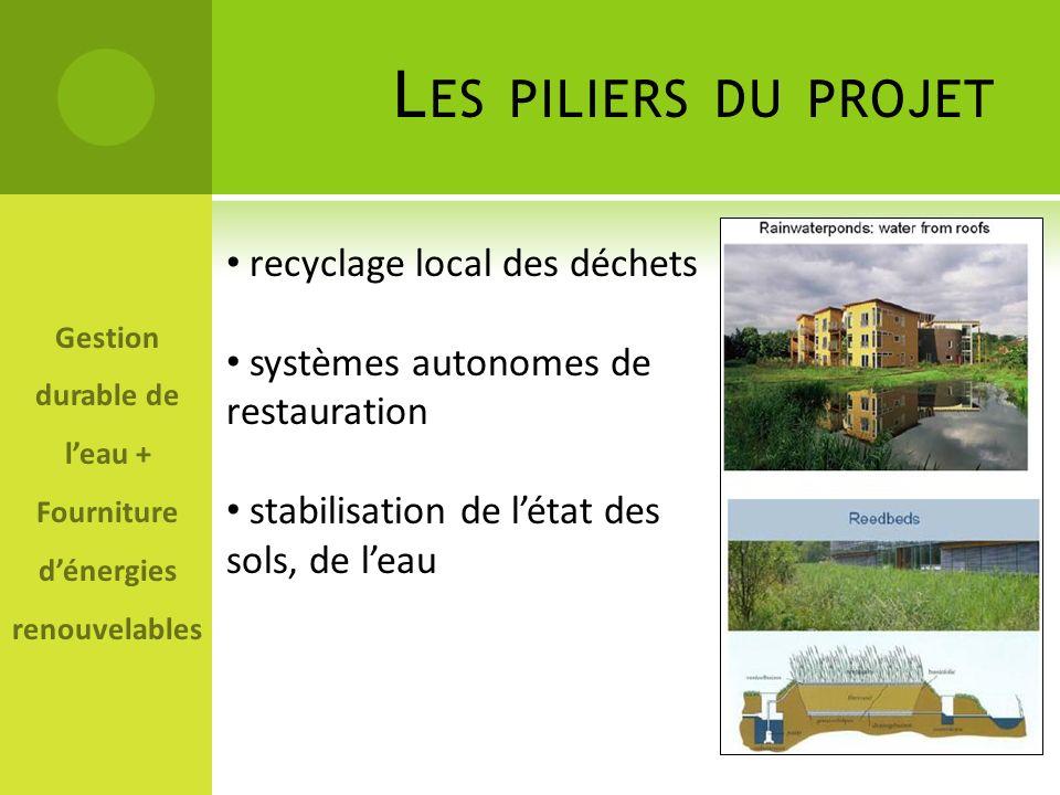 recyclage local des déchets systèmes autonomes de restauration stabilisation de létat des sols, de leau L ES PILIERS DU PROJET Gestion durable de leau