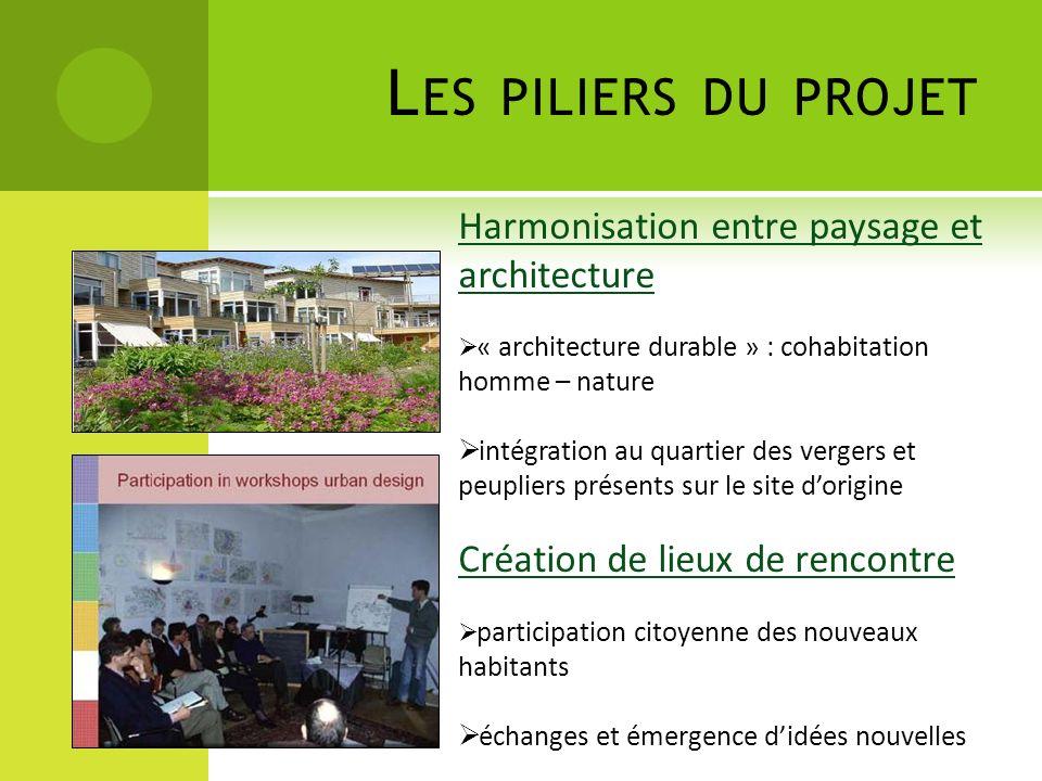 Harmonisation entre paysage et architecture « architecture durable » : cohabitation homme – nature intégration au quartier des vergers et peupliers pr