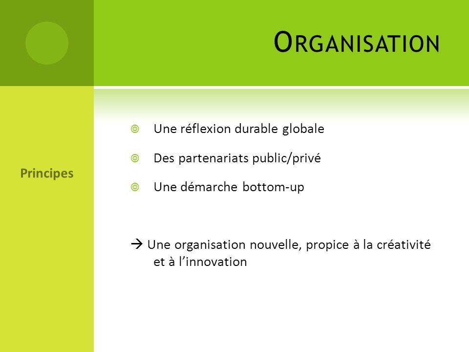 O RGANISATION Une réflexion durable globale Des partenariats public/privé Une démarche bottom-up Une organisation nouvelle, propice à la créativité et