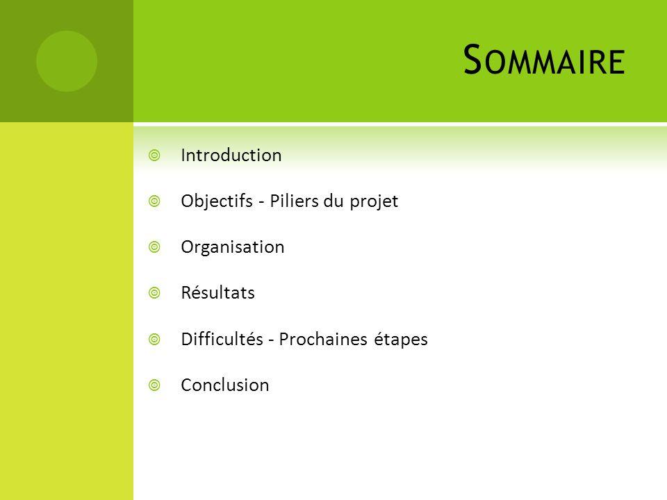 S OMMAIRE Introduction Objectifs - Piliers du projet Organisation Résultats Difficultés - Prochaines étapes Conclusion