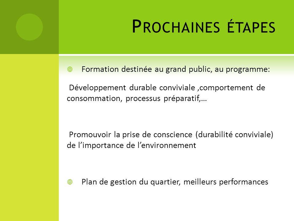Formation destinée au grand public, au programme: Développement durable conviviale,comportement de consommation, processus préparatif,… Promouvoir la