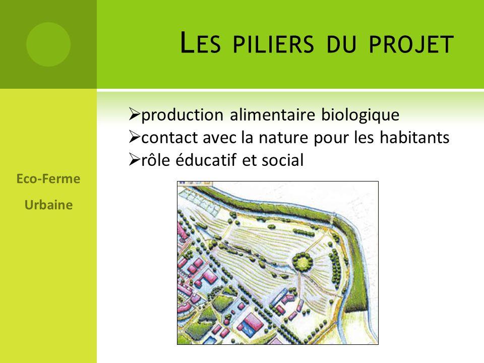 production alimentaire biologique contact avec la nature pour les habitants rôle éducatif et social L ES PILIERS DU PROJET Eco-Ferme Urbaine