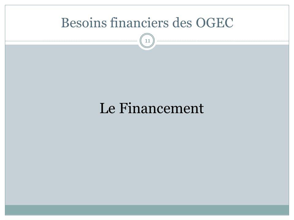 Besoins financiers des OGEC 11 Le Financement