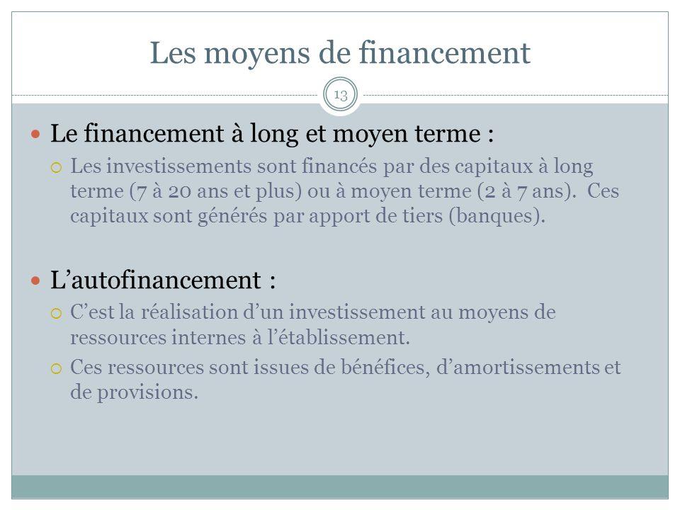 Les moyens de financement 13 Le financement à long et moyen terme : Les investissements sont financés par des capitaux à long terme (7 à 20 ans et plus) ou à moyen terme (2 à 7 ans).