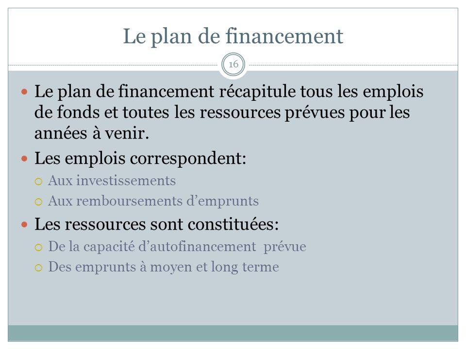 Le plan de financement 16 Le plan de financement récapitule tous les emplois de fonds et toutes les ressources prévues pour les années à venir. Les em
