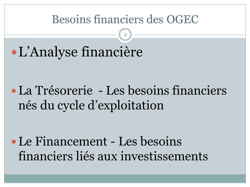 Besoins financiers des OGEC 2 LAnalyse financière La Trésorerie - Les besoins financiers nés du cycle dexploitation Le Financement - Les besoins financiers liés aux investissements