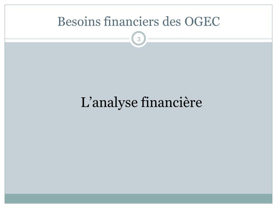 Besoins financiers des OGEC 3 Lanalyse financière