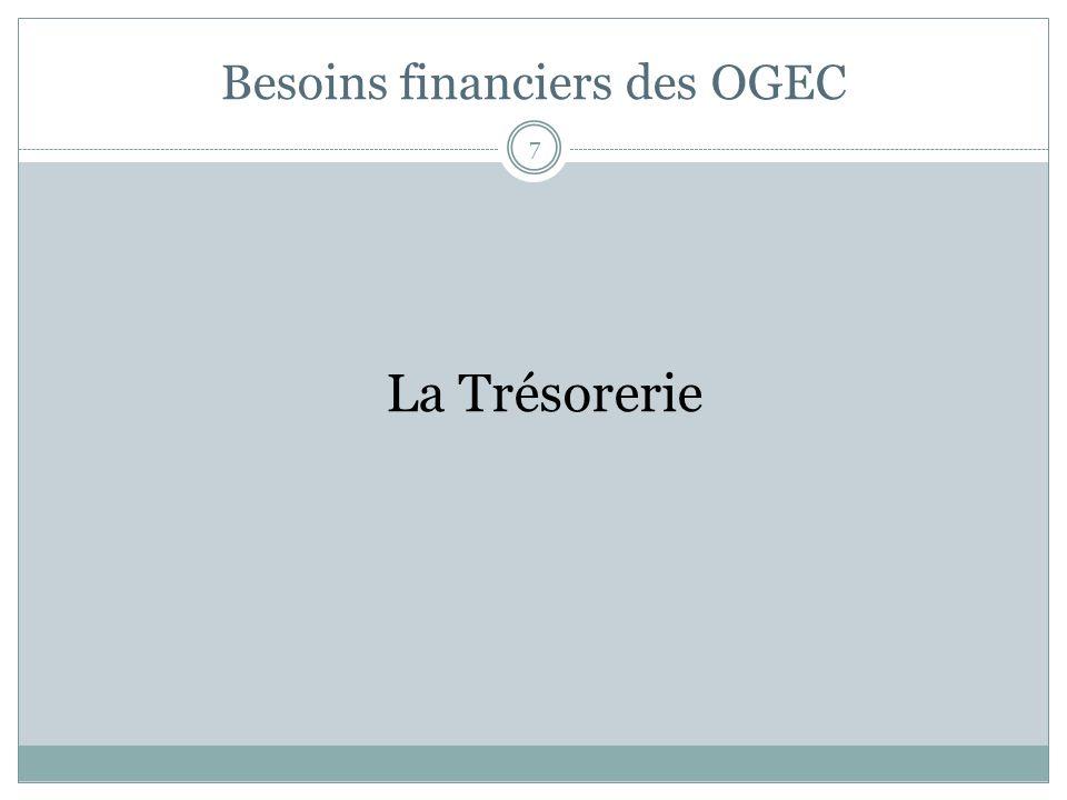 Besoins financiers des OGEC 7 La Trésorerie