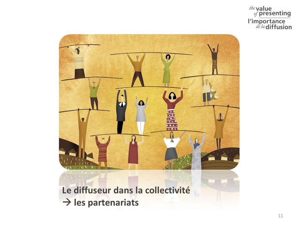 Le diffuseur dans la collectivité les partenariats 11