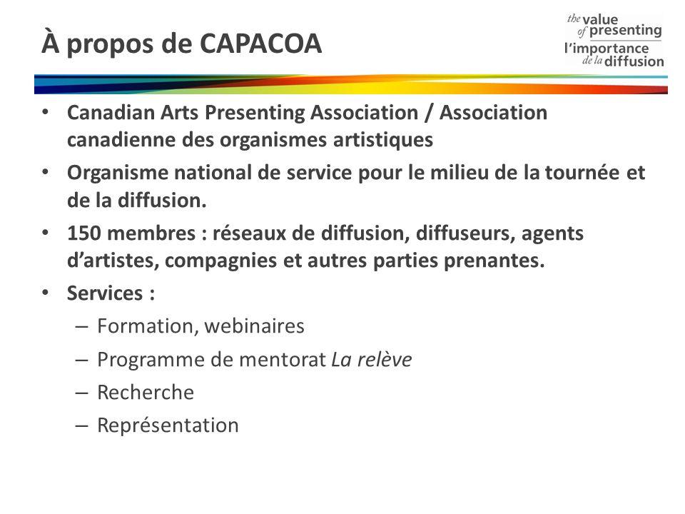 À propos de CAPACOA Canadian Arts Presenting Association / Association canadienne des organismes artistiques Organisme national de service pour le mil