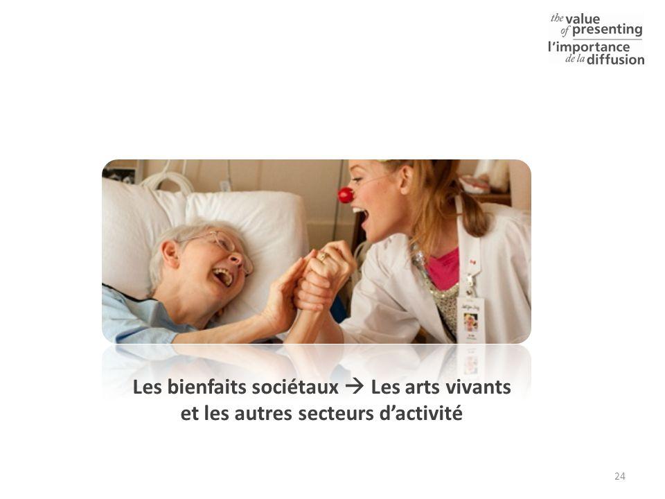 Les bienfaits sociétaux Les arts vivants et les autres secteurs dactivité 24