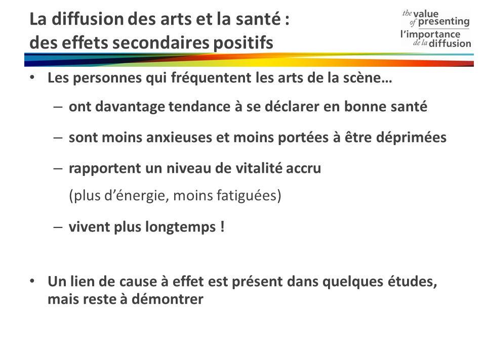 La diffusion des arts et la santé : des effets secondaires positifs Les personnes qui fréquentent les arts de la scène… – ont davantage tendance à se