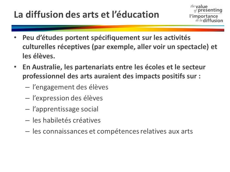 La diffusion des arts et léducation Peu détudes portent spécifiquement sur les activités culturelles réceptives (par exemple, aller voir un spectacle)