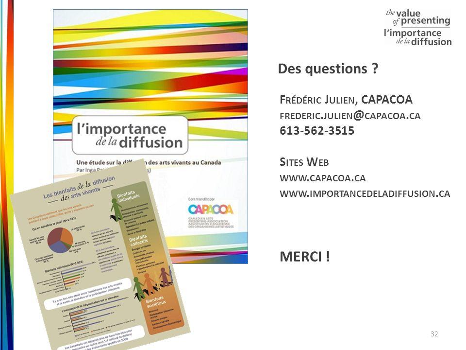 32 Des questions ? F RÉDÉRIC J ULIEN, CAPACOA FREDERIC. JULIEN @ CAPACOA. CA 613-562-3515 S ITES W EB WWW. CAPACOA. CA WWW. IMPORTANCEDELADIFFUSION. C