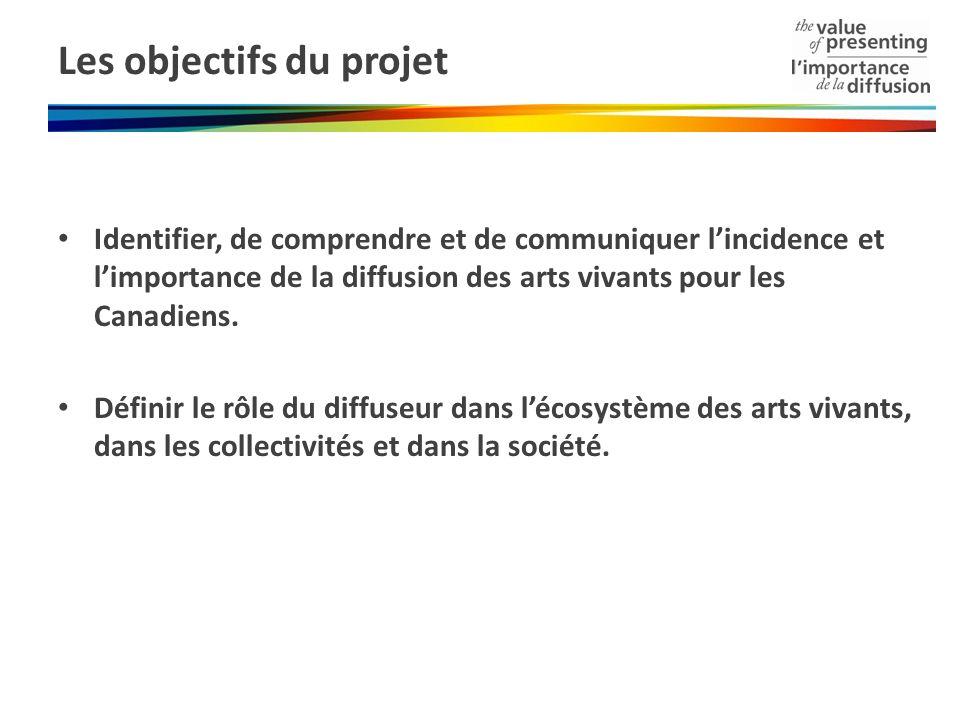 Les objectifs du projet Identifier, de comprendre et de communiquer lincidence et limportance de la diffusion des arts vivants pour les Canadiens. Déf