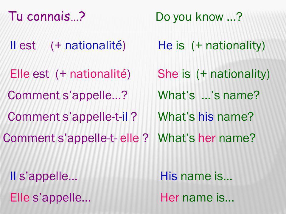 Tu connais…? Do you know …? Il estHe is Elle estShe is Comment sappelle…?Whats …s name? Il sappelle… Elle sappelle… His name is… Her name is… (+ natio
