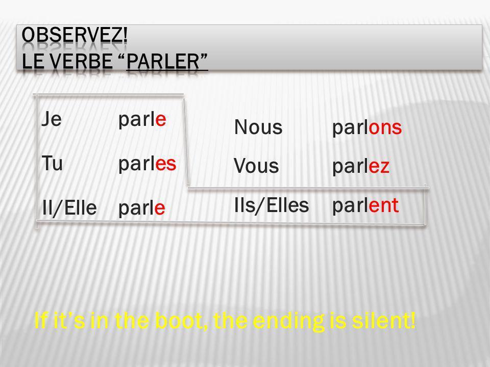 Je parle Tu parles Il/Elle parle Nous parlons Vous parlez Ils/Elles parlent If its in the boot, the ending is silent!