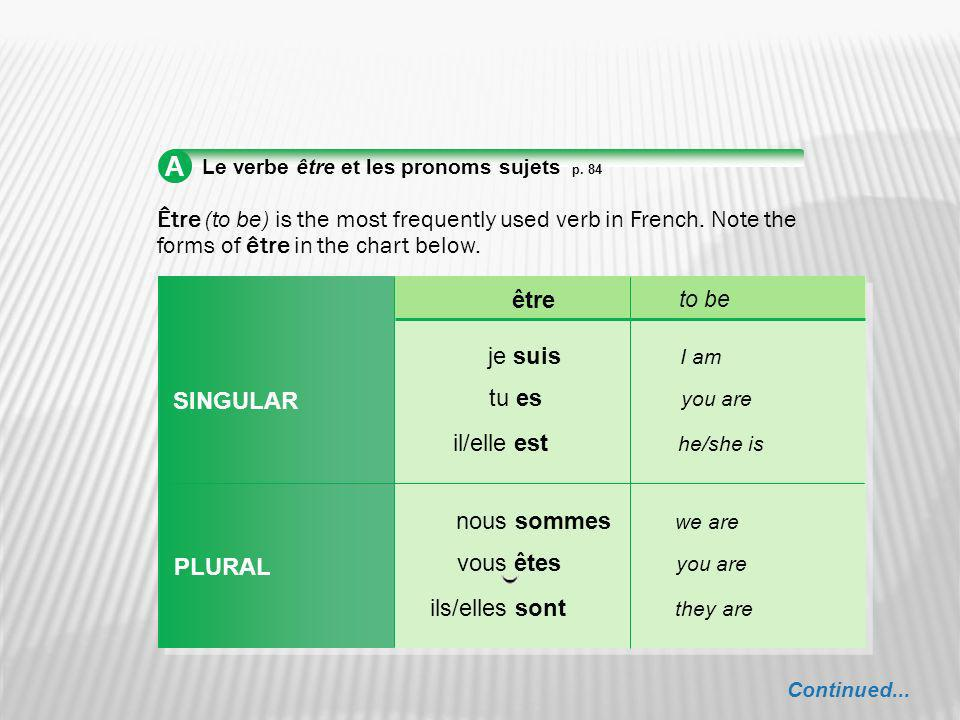 Être (to be) is the most frequently used verb in French.