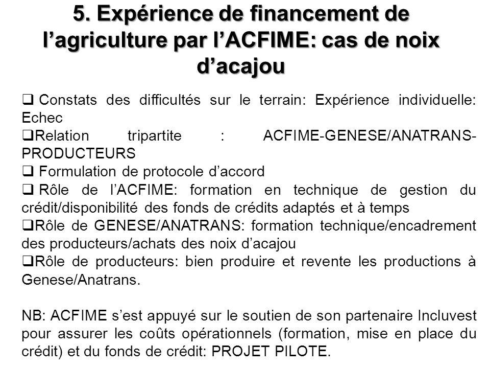 5. Expérience de financement de lagriculture par lACFIME: cas de noix dacajou Constats des difficultés sur le terrain: Expérience individuelle: Echec