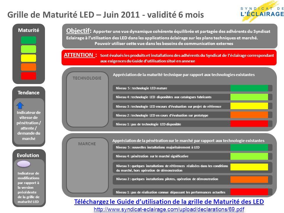 Objectif: Apporter une vue dynamique cohérente équilibrée et partagée des adhérents du Syndicat Eclairage à lutilisation des LED dans les applications