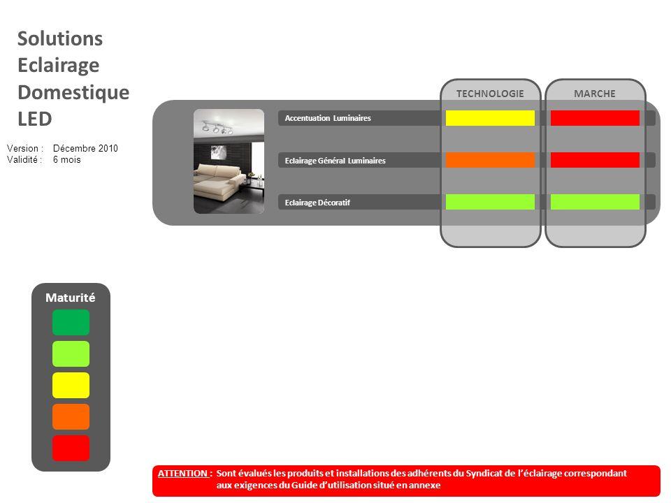 Accentuation Luminaires Eclairage Général Luminaires Eclairage Décoratif TECHNOLOGIEMARCHE Solutions Eclairage Domestique LED Maturité Version :Décemb