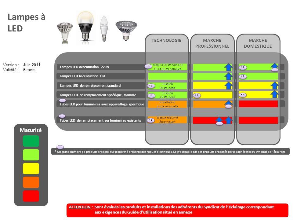 Maturité Lampes à LED Lampes LED de remplacement sphérique, flamme Lampes LED Accentuation 220 V Lampes LED de remplacement standard Tubes LED pour lu