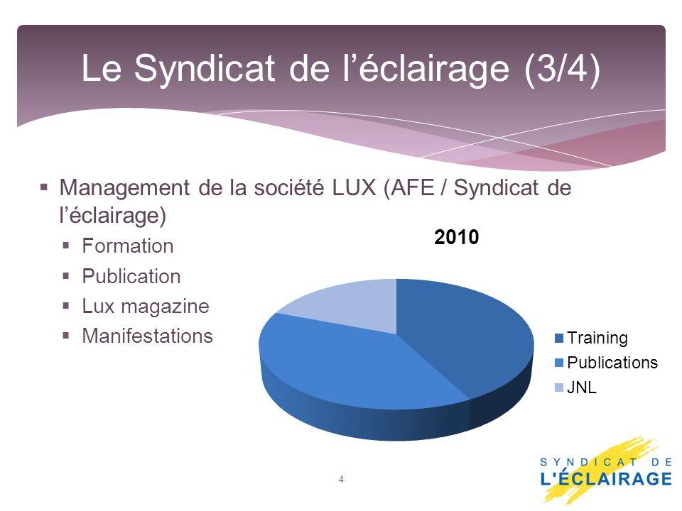 Management de la société LUX (AFE / Syndicat de léclairage) Formation Publication Lux magazine Manifestations 4 Le Syndicat de léclairage (3/4)