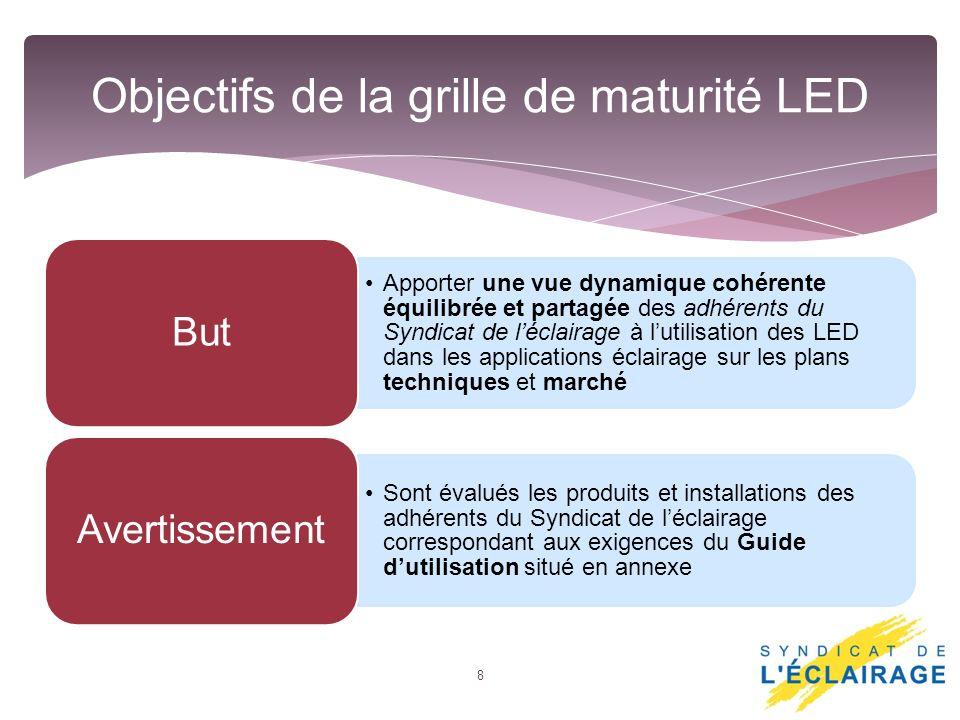 Apporter une vue dynamique cohérente équilibrée et partagée des adhérents du Syndicat de léclairage à lutilisation des LED dans les applications éclai