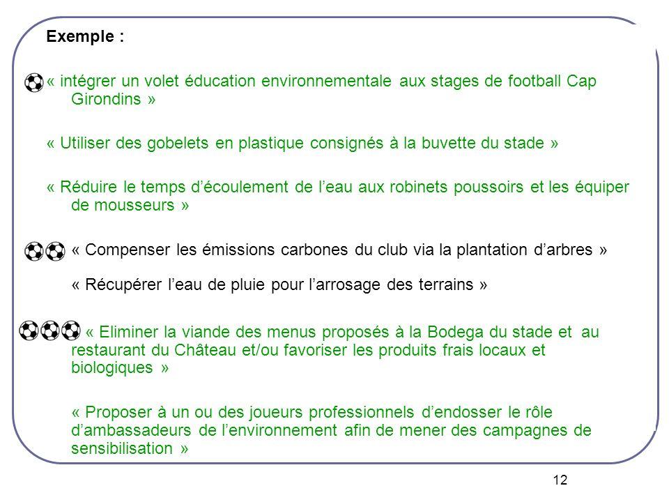 12 Exemple : « intégrer un volet éducation environnementale aux stages de football Cap Girondins » « Utiliser des gobelets en plastique consignés à la