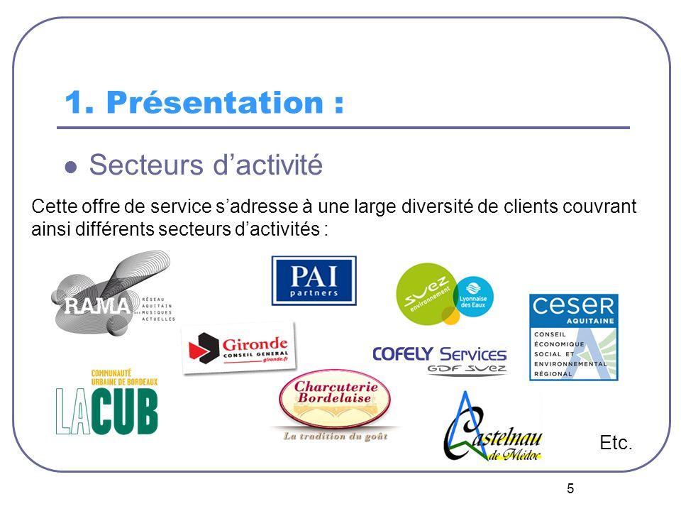 5 1. Présentation : Secteurs dactivité Etc. Cette offre de service sadresse à une large diversité de clients couvrant ainsi différents secteurs dactiv