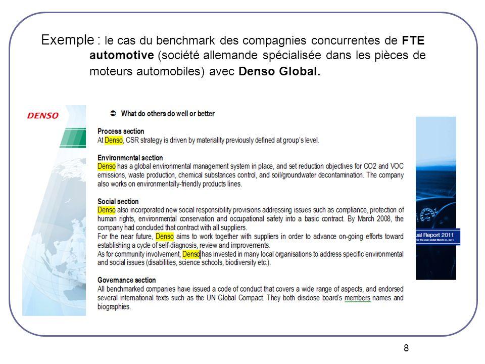 8 Exemple : le cas du benchmark des compagnies concurrentes de FTE automotive (société allemande spécialisée dans les pièces de moteurs automobiles) a