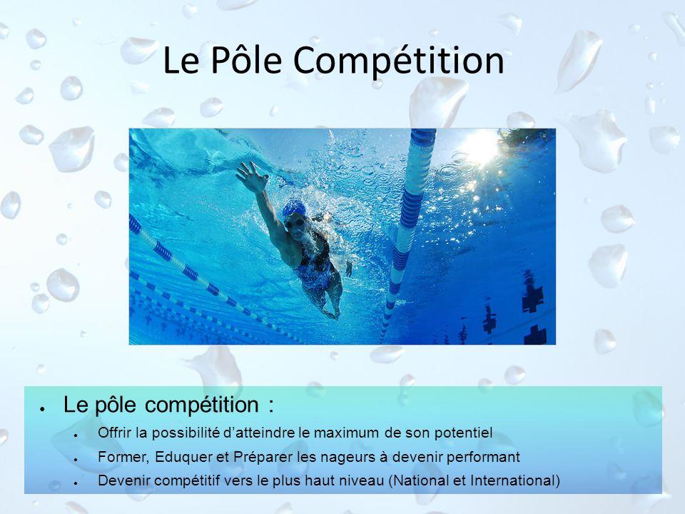 Le Pôle Compétition Le pôle compétition : Offrir la possibilité datteindre le maximum de son potentiel Former, Eduquer et Préparer les nageurs à deven
