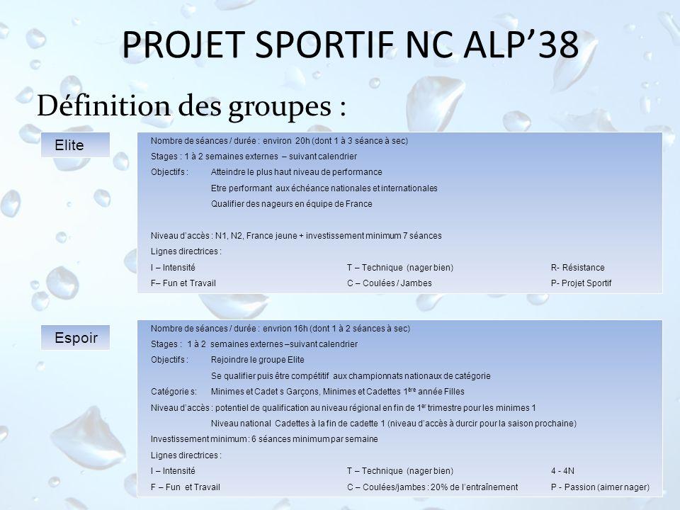 PROJET SPORTIF NC ALP38 Définition des groupes : Nombre de séances / durée : environ 20h (dont 1 à 3 séance à sec) Stages : 1 à 2 semaines externes –