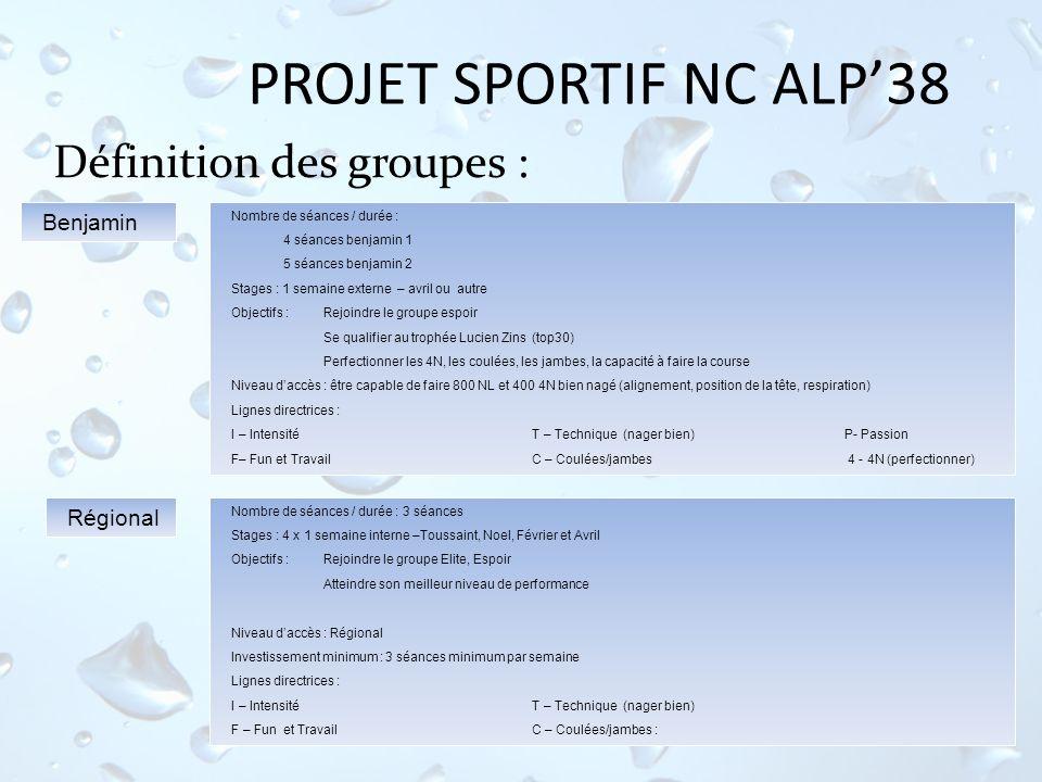PROJET SPORTIF NC ALP38 Définition des groupes : Nombre de séances / durée : 4 séances benjamin 1 5 séances benjamin 2 Stages : 1 semaine externe – av