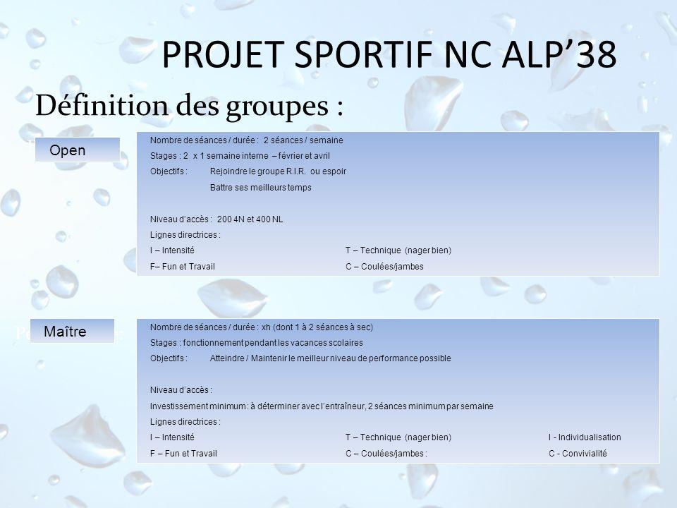 PROJET SPORTIF NC ALP38 Définition des groupes : Nombre de séances / durée : 2 séances / semaine Stages : 2 x 1 semaine interne – février et avril Obj