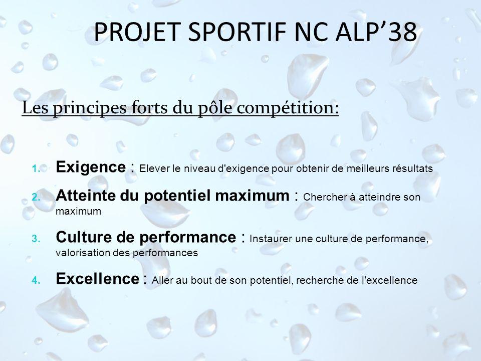 PROJET SPORTIF NC ALP38 Les principes forts du pôle compétition: 1. Exigence : Elever le niveau d'exigence pour obtenir de meilleurs résultats 2. Atte