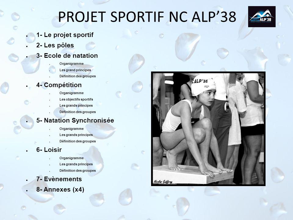 PROJET SPORTIF NC ALP38 1- Le projet sportif 2- Les pôles 3- Ecole de natation Organigramme Les grand principes Définition des groupes 4- Compétition