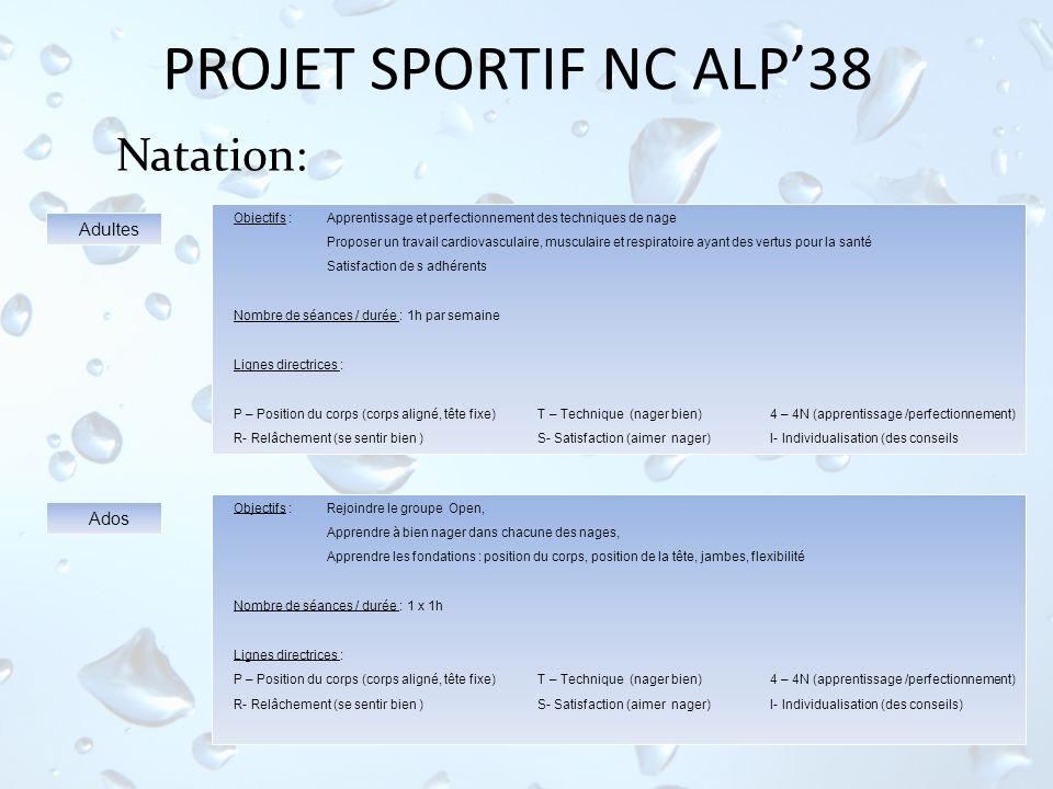 PROJET SPORTIF NC ALP38 Natation: Objectifs : Apprentissage et perfectionnement des techniques de nage Proposer un travail cardiovasculaire, musculair